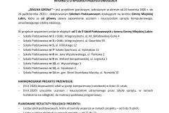 Informacja na BIP-1